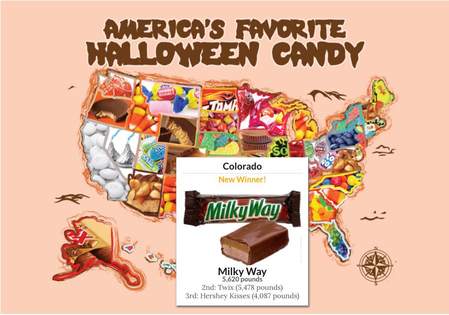 popular halloween