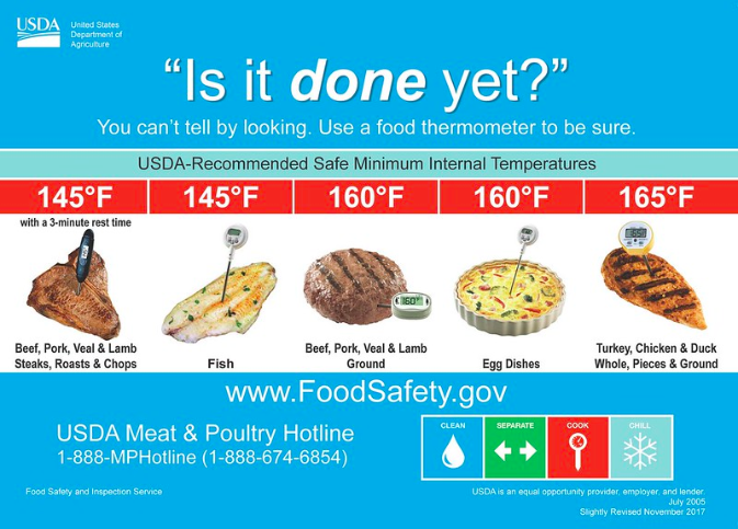 USDA meat cooking chart