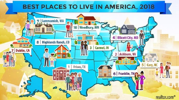 Best places to live in America.