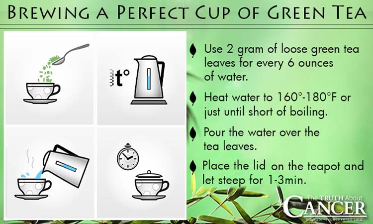 How to brew green tea.