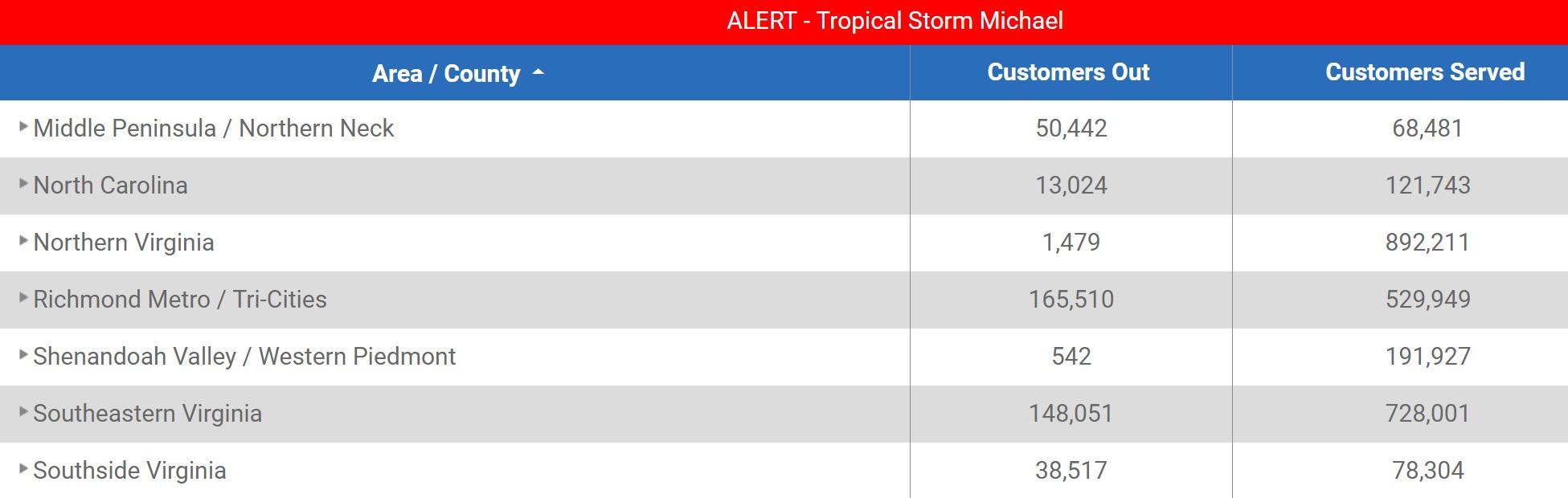 power outages richmond tornado alice minium