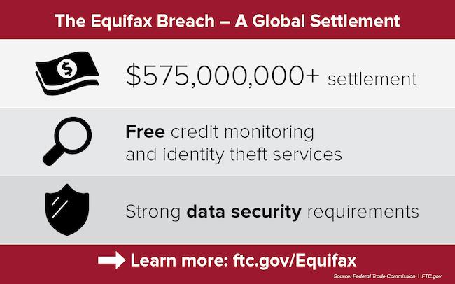 Equifax Settlement