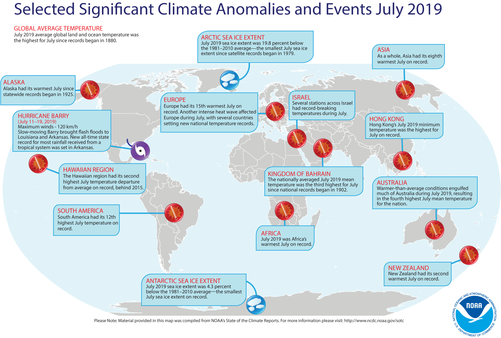 climate events
