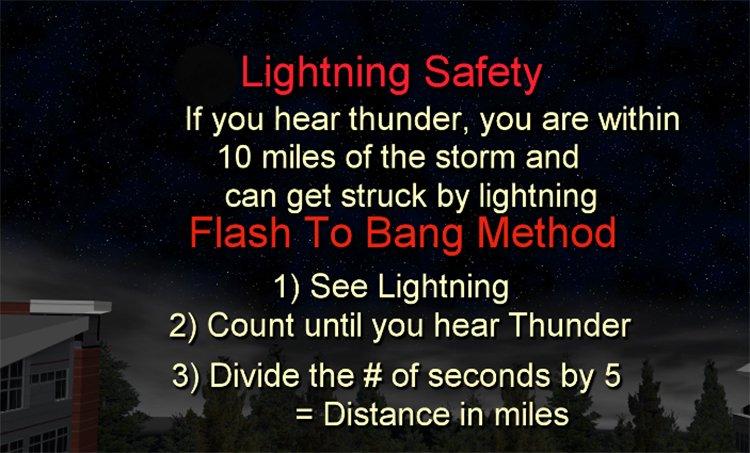 Flash to bang method