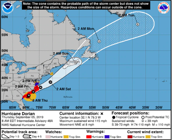 Hurricane Dorian's Path