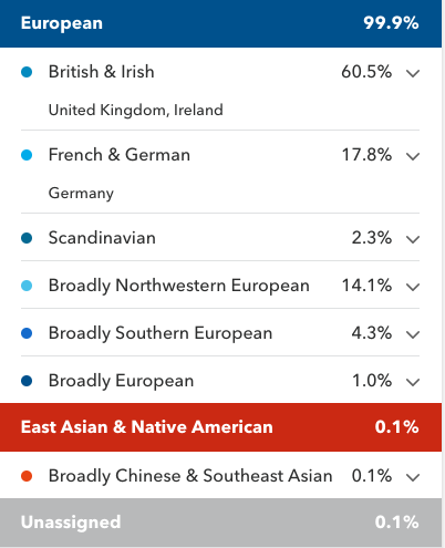 dna results