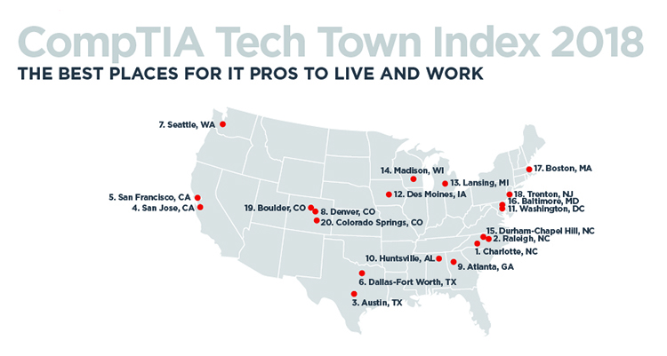 CompTIA Tech Cities