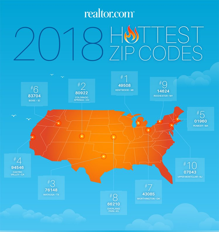 Hottest Zip Codes in US
