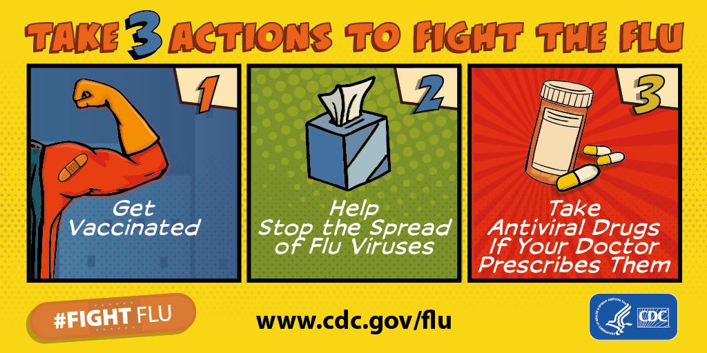 flu, CDC